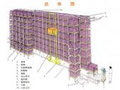 自动化立体仓库3